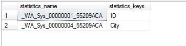 SQL SERVER - Default Statistics on Column - Automatic Statistics on Column statdef2