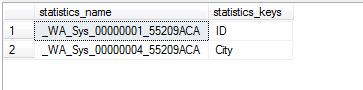 SQL SERVER - Default Statistics on Column - Automatic Statistics onColumn statdef2