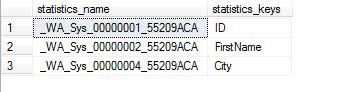 SQL SERVER - Default Statistics on Column - Automatic Statistics onColumn statdef3