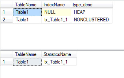 SQL SERVER - SQL Server Statistics Name and Index Creation statindex2
