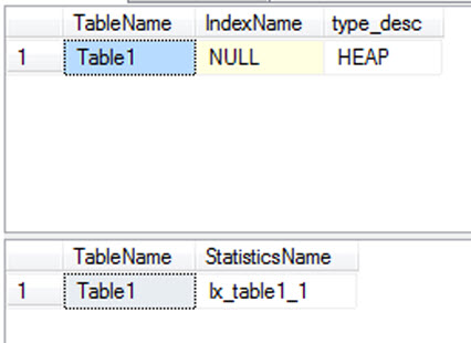 SQL SERVER - SQL Server Statistics Name and Index Creation statindex3