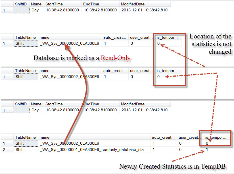 SQL SERVER - Location of Statistics Before and After Database is Marked as a Read-Only statistics-readonly