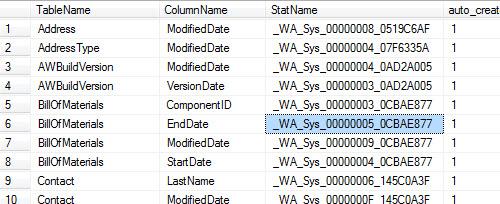 SQL SERVER - Find Details for Statistics of Whole Database - DMV - T-SQL Script stats_DMV