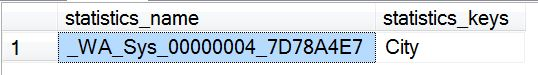 SQL SERVER - Puzzle - Statistics are not Updated but are Created Once statsrows1
