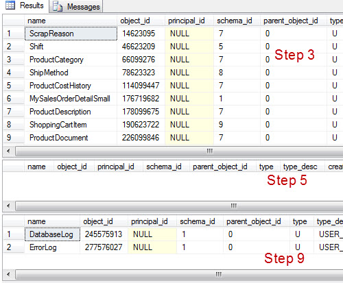 SQL SERVER - Importance of User Without Login - T-SQL Demo Script steps
