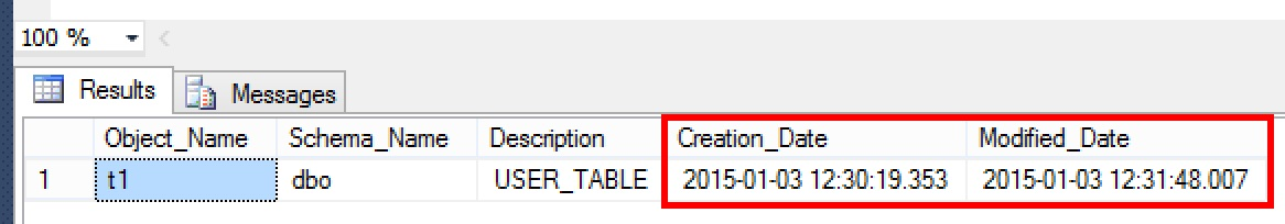 SQL SERVER - Finding Tables Created Last Week - DBA Tip table-creates-last-week-01