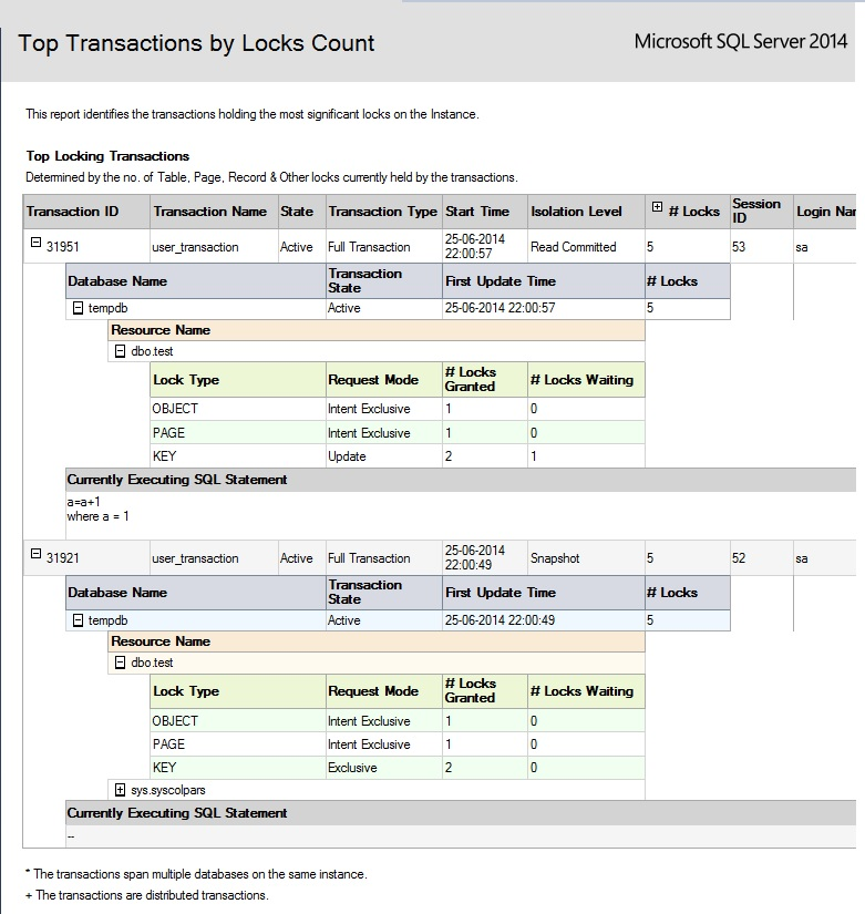 SQL SERVER - SSMS: Top Transaction Reports toptransaction2