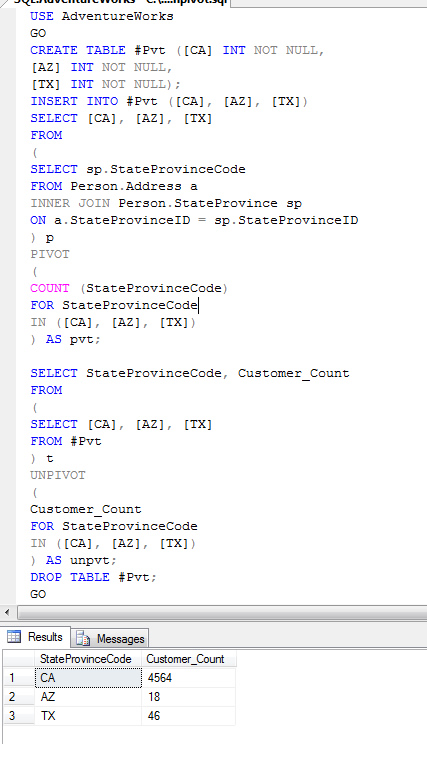 Sql server unpivot table example sql authority with - Alter table sql server example ...