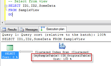 SQL SERVER - Index Created on View not Used Often - Limitation of