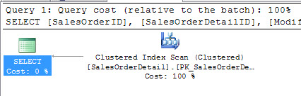 SQL SERVER - Avoid Using Function in WHERE Clause - Scan to Seek whereclause1