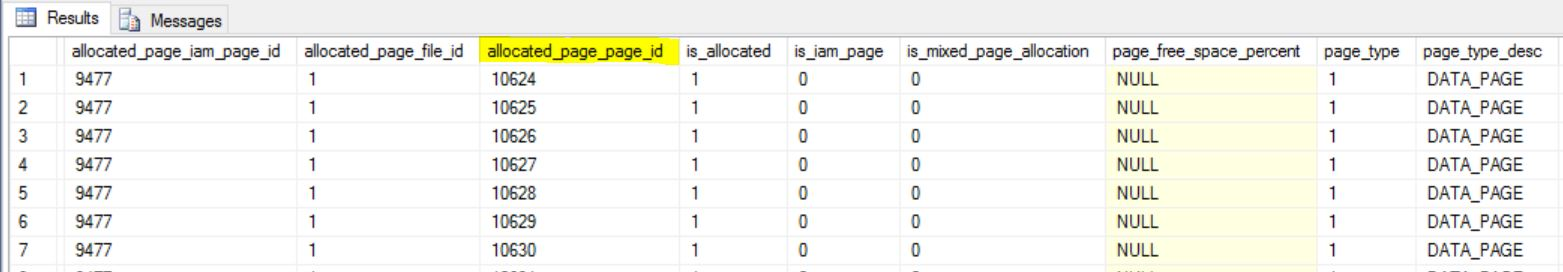 SQL SERVER - Identifying Page Types Examining_Data_Pages-01
