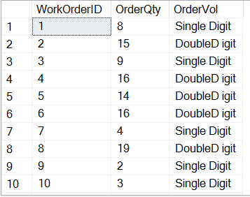 SQL SERVER - Computed Column and Conditions with Case Statement computed2