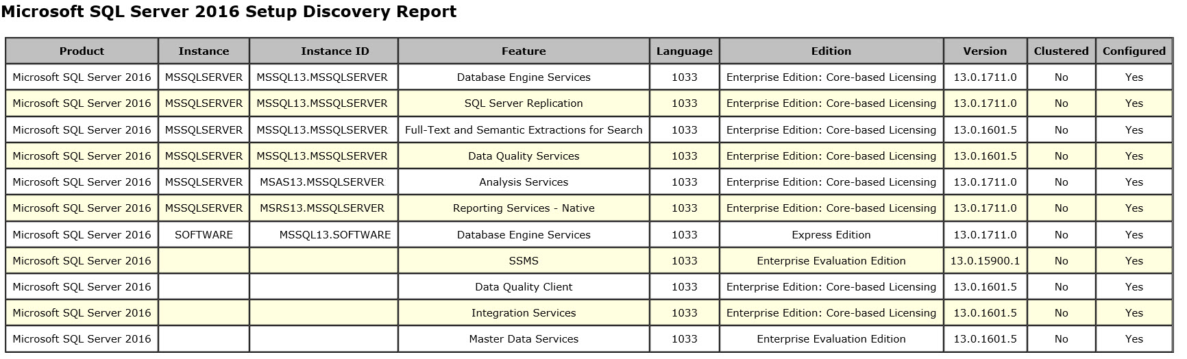SQL SERVER - Discovery Report - How to Find Information About Installed Features? sql-dis-03