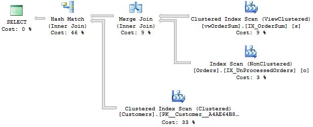 SQL SERVER - Testing Database Performance with tSQLt and SQLQueryStress tsqlt10