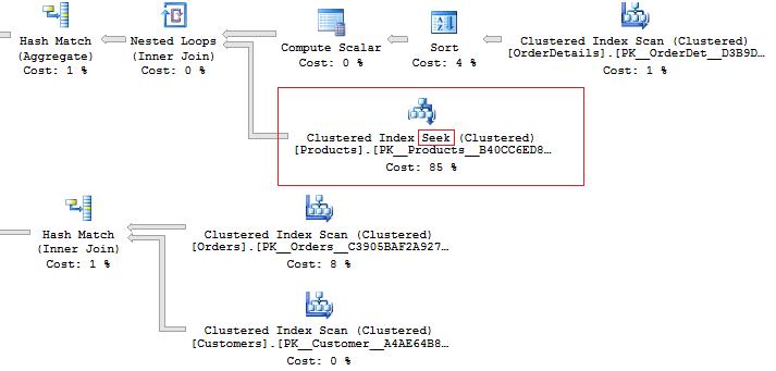 SQL SERVER - Testing Database Performance with tSQLt and SQLQueryStress tsqlt9