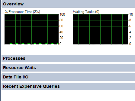 SQL SERVER - Activity Monitor - Active Expensive Queries activitymonitor1