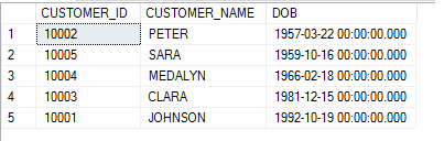 SQL Server - Formatted Date and Alias Name in ORDER BY Clause alias_result1