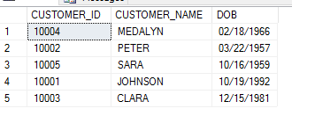 SQL Server - Formatted Date and Alias Name in ORDER BY Clause alias_result2