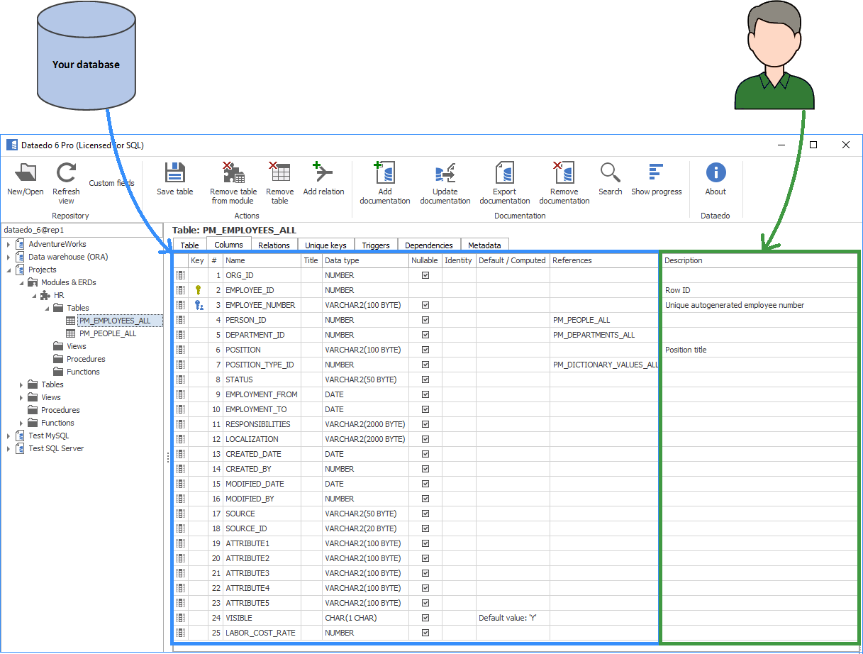 SQL SERVER - Document Your Databases with Data Dictionary and Diagrams dd4