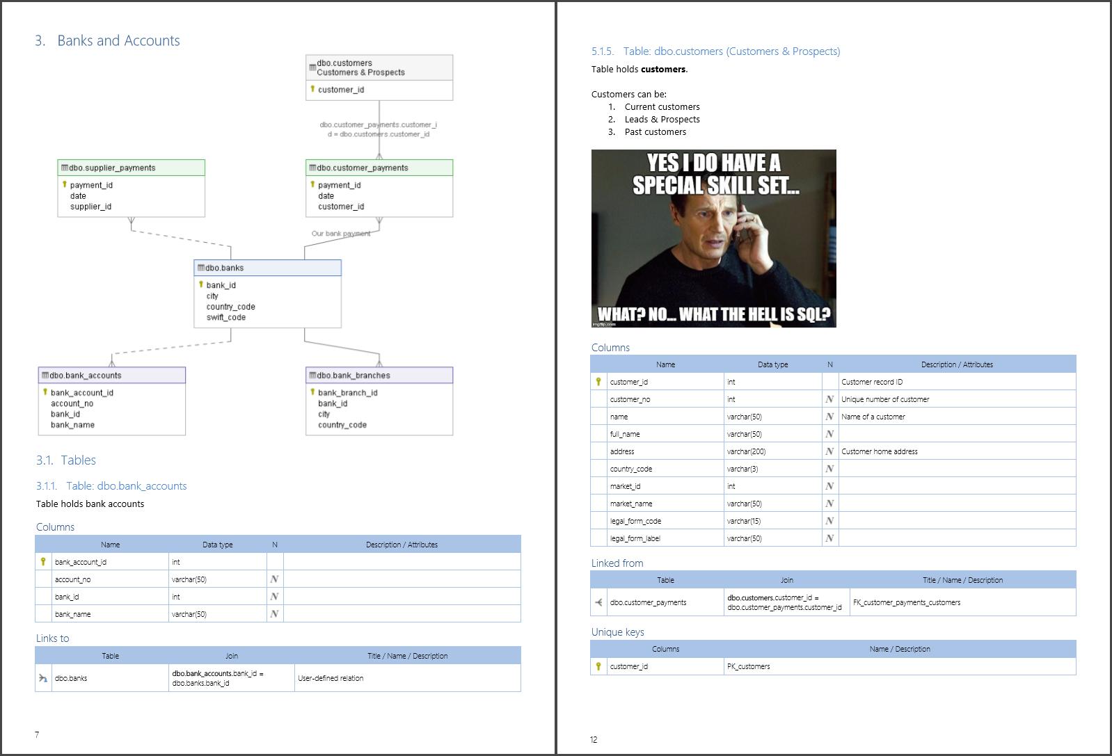 SQL SERVER - New Quality of Database Documentation - Dataedo dataedo_pdf_export