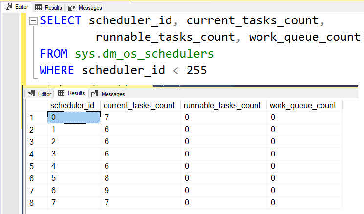 How Much Work Each Processor (CPU) is Doing in SQL Server? - Interview Question of the Week #178 dm_os_schedulers