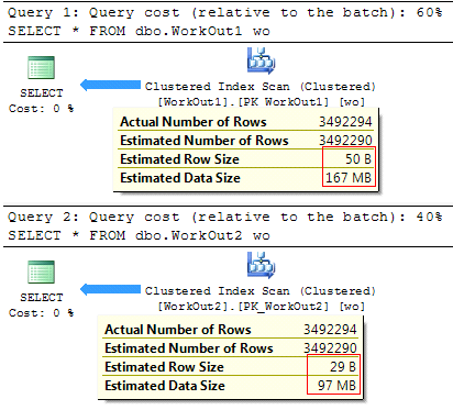 SQL SERVER - Practical Tips to Reduce SQL Server Database Table Size - Experts Opinion experts2