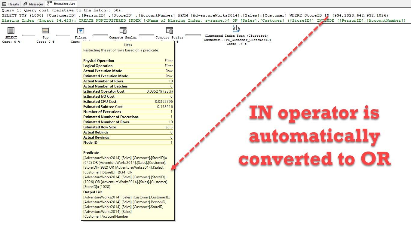 SQL SERVER - Performance Comparison IN vs OR inor2
