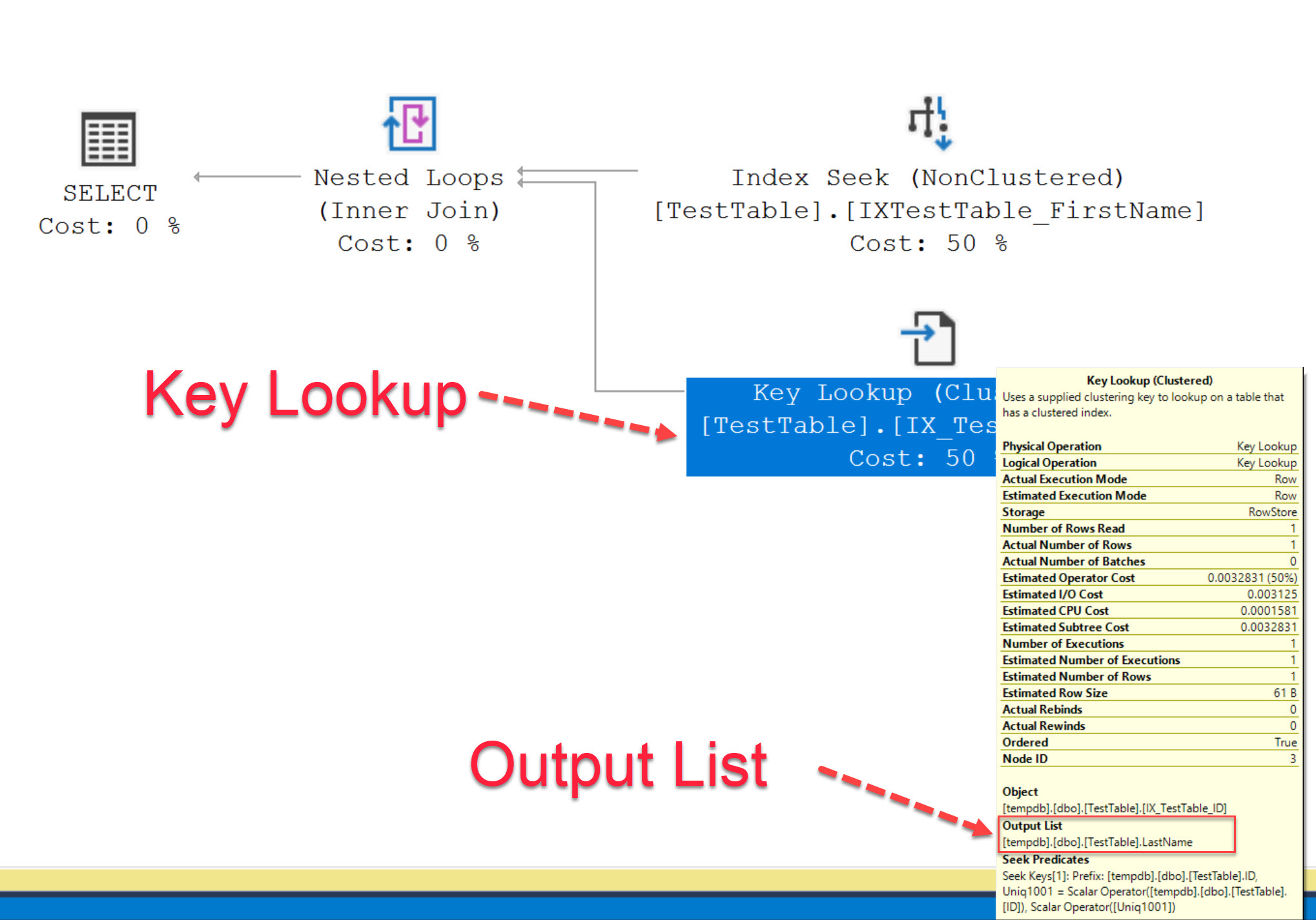 SQL SERVER - Optimize Key Lookup by Creating Index with Include Columns keylookup1
