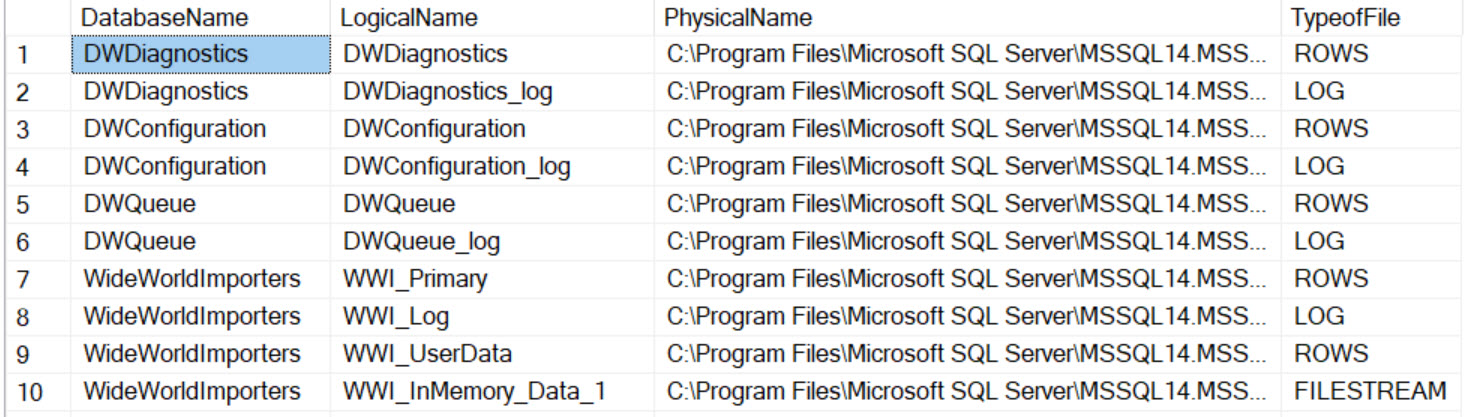 SQL SERVER - Get List of the Logical and Physical Name of the Files in the Entire Database logicalfilename