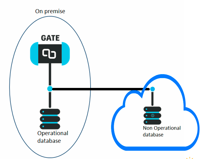 SQL SERVER - How to Reach Out to Cloud - Cloud Computing with PartitionDB partitiondb5