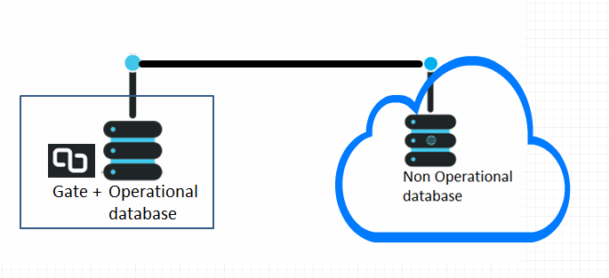 SQL SERVER - How to Reach Out to Cloud - Cloud Computing with PartitionDB partitiondb7
