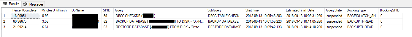 SQL SERVER - Monitor Estimated Completion Times for Backup, Restore and DBCC Commands progressdb
