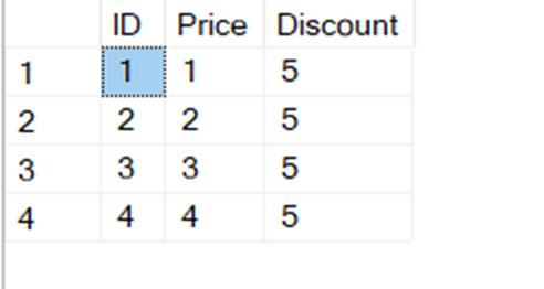 SQL SERVER - Puzzle - Incorrect Results with Decimal puzzledecimal1