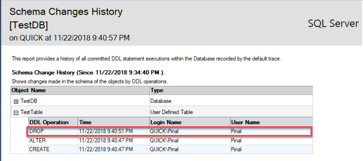 SQL SERVER - Finding User Who Dropped Database Table schema2