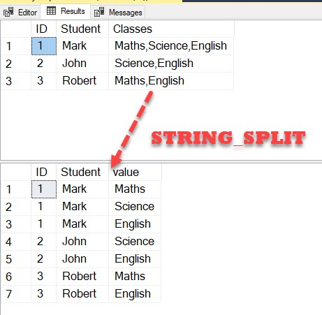 SQL SERVER - Split Comma Separated Value String in a Column Using STRING_SPLIT split_string_example1