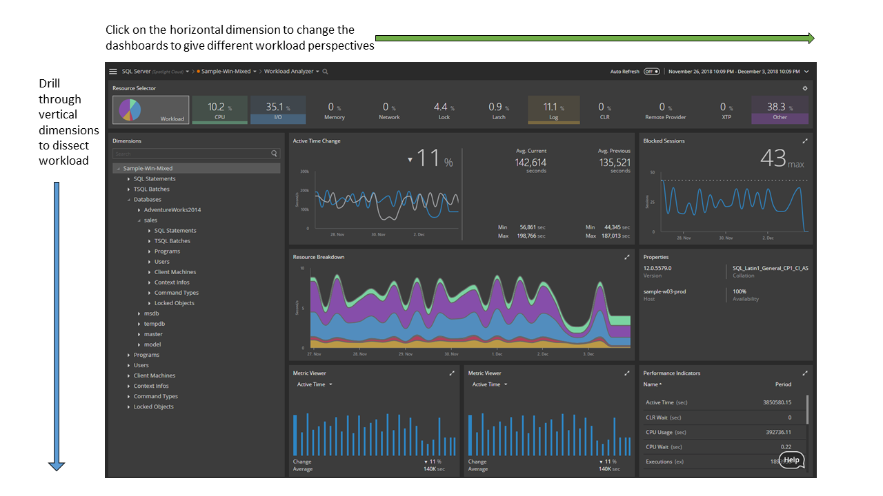 Detect and Diagnose SQL Server Performance Issues with Spotlight Cloud spotlight2