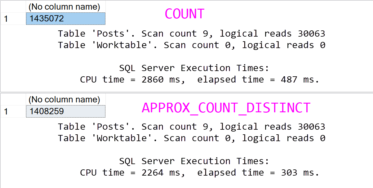 SQL SERVER - APPROX_COUNT_DISTINCT - Not Always Efficient APPROX_COUNT_DISTINCT1