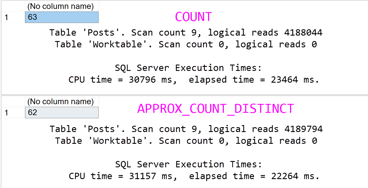 SQL SERVER - APPROX_COUNT_DISTINCT - Not Always Efficient APPROX_COUNT_DISTINCT2