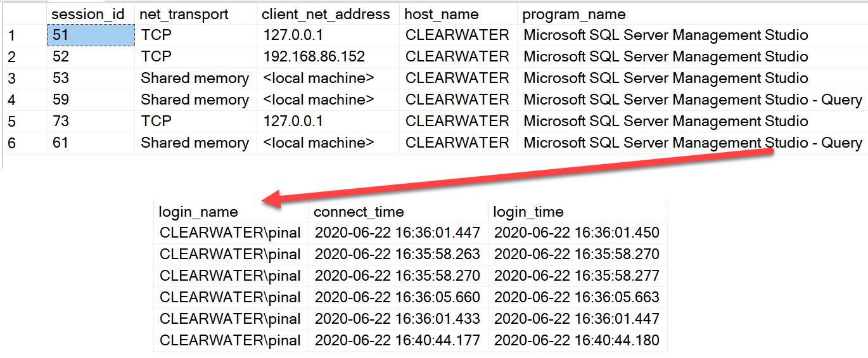SQL SERVER - Network Protocol and IP Address NetworkProtocol