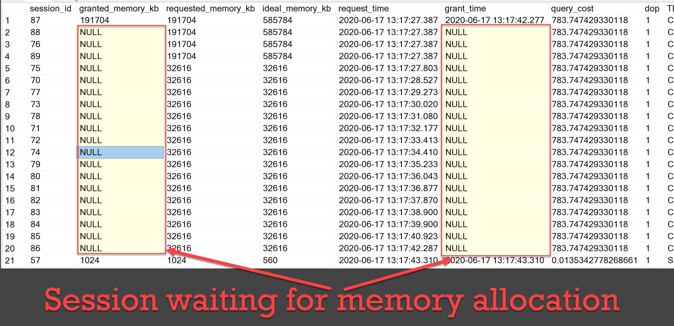 SQL SERVER - Queries Waiting for Memory Grant - Performance Tuning QueriesWaiting