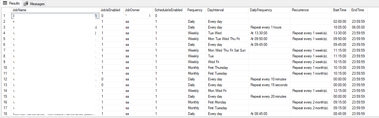 SQL SERVER - Details About SQL Jobs and Job Schedules SQL Job Overview