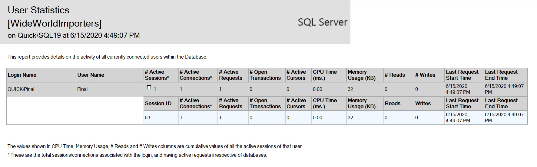 SQL SERVER - User Statistics Report for Database - SSMS UserStatisticsReportforDatabase1