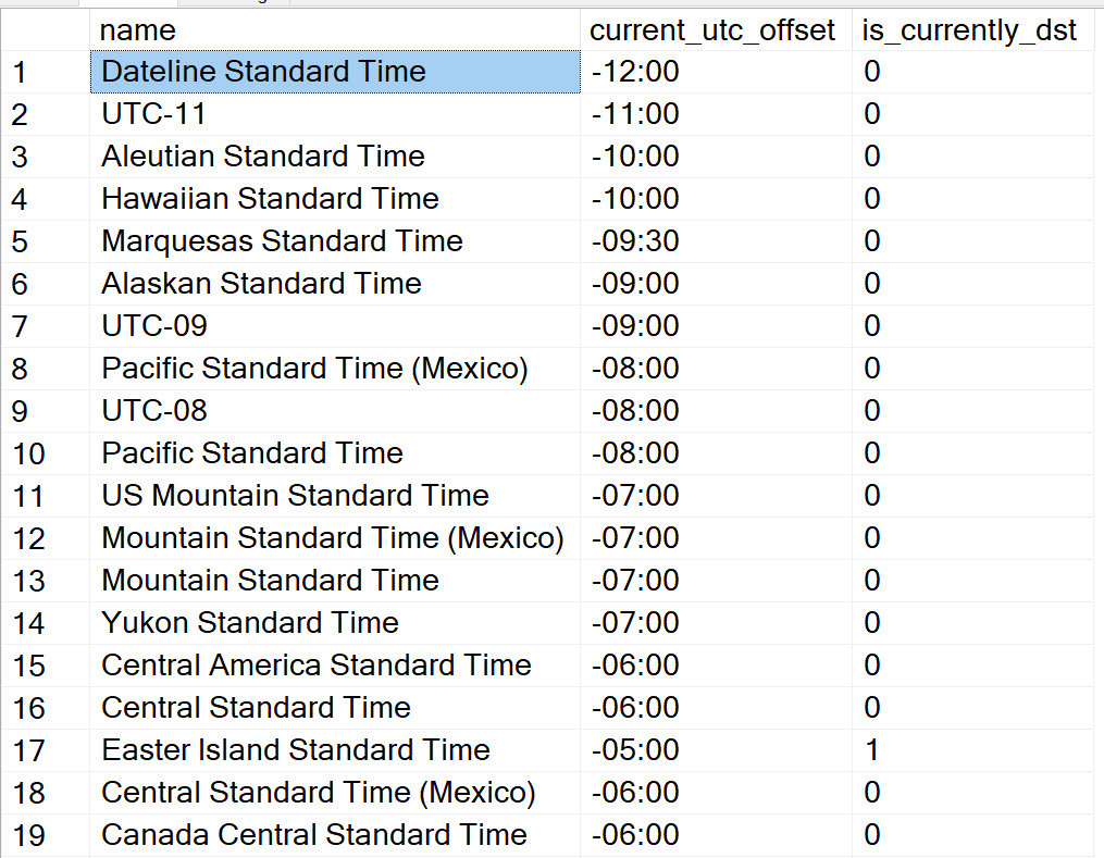 SQL SERVER - Convert Date Time AT TIME ZONE attimezone2