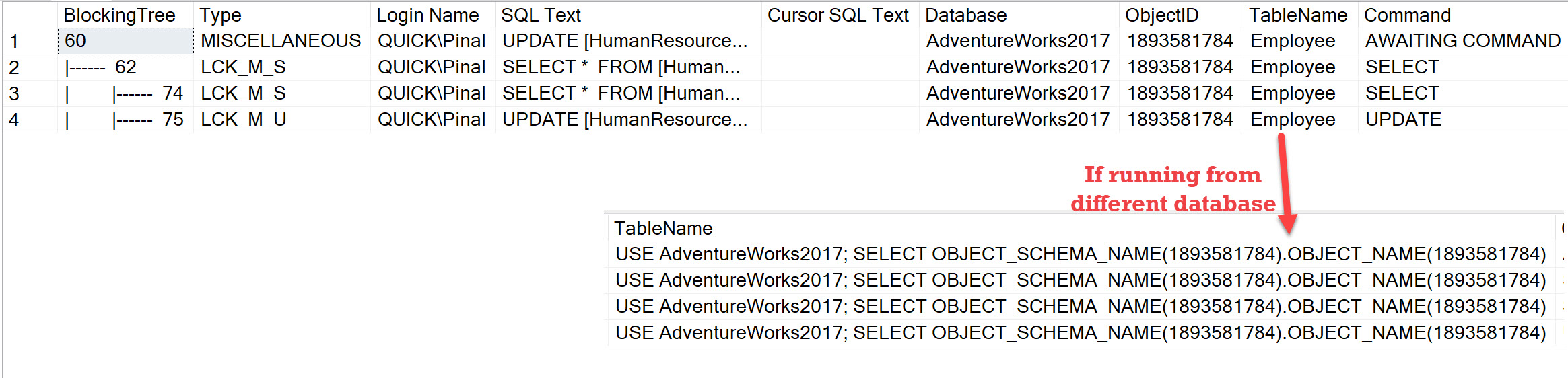 SQL SERVER - Blocking Tree - Identifying Blocking Chain Using SQL Scripts blockingtree