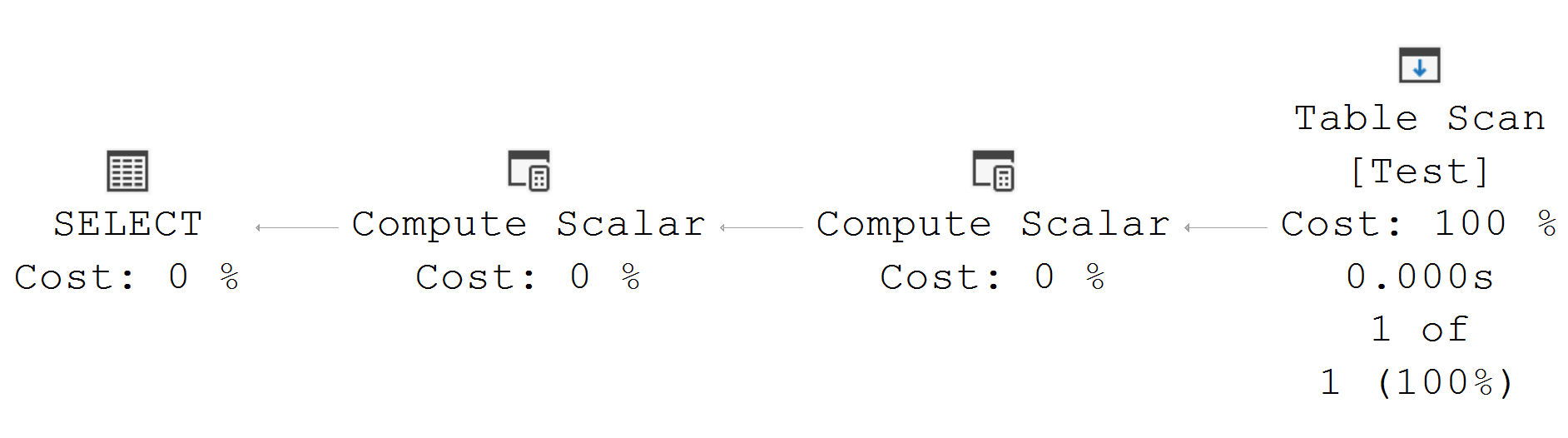 SQL SERVER - Computed Column and Compute Scalar Operators computedscalar2