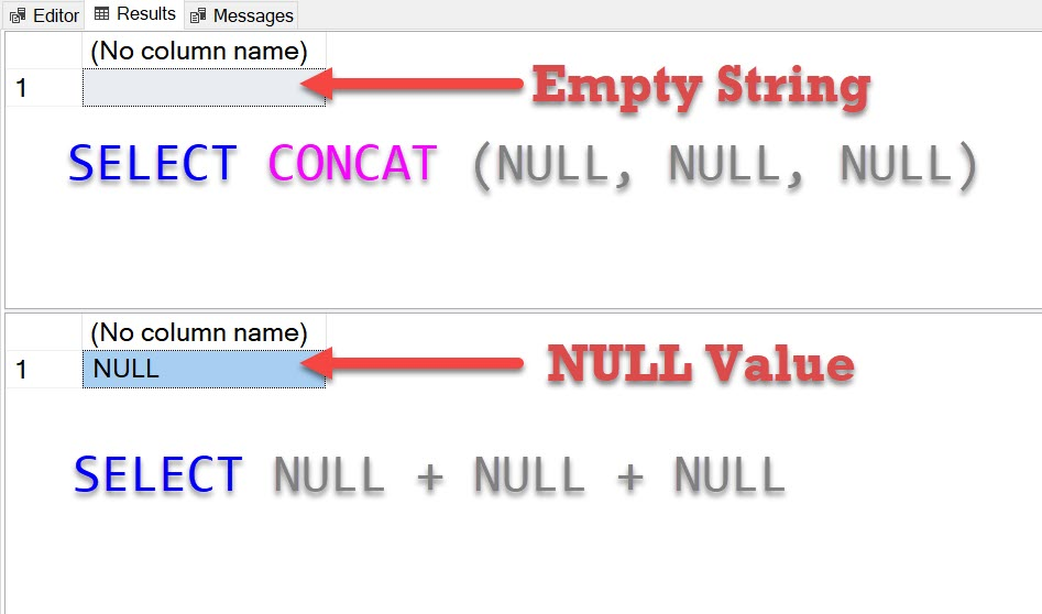 SQL SERVER - NULL Values and CONCAT Function concatfunction