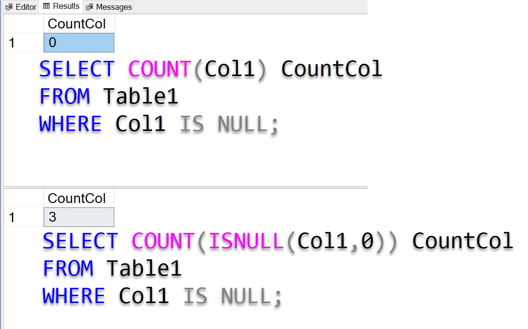 SQL SERVER - Count NULL Values From Column countNULL1