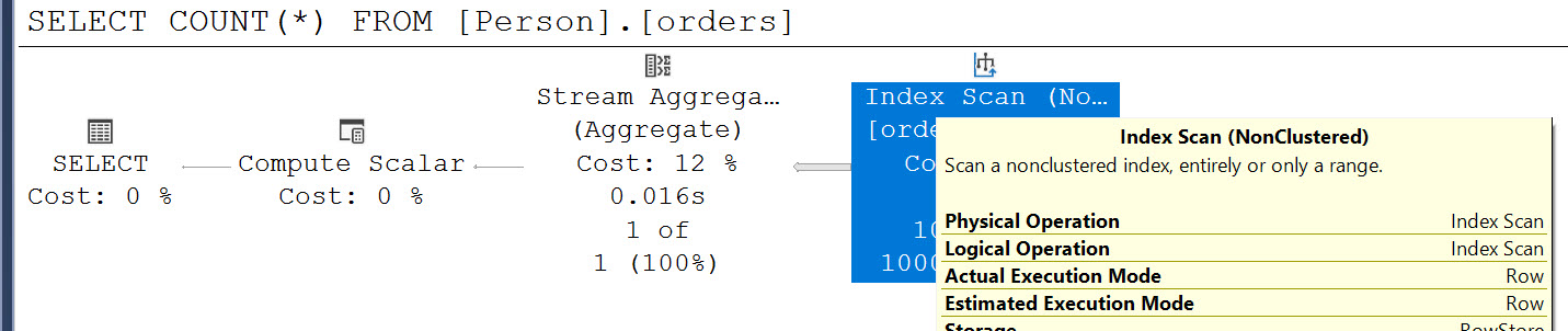 SQL SERVER - COUNT(*) and Index Used countscan1