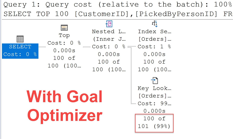 SQL SERVER - Disable Rowgoal Optimizer goal1