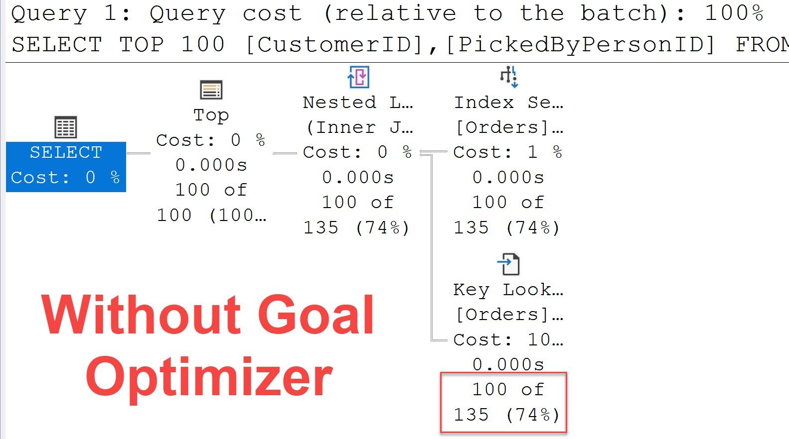 SQL SERVER - Disable Rowgoal Optimizer goal2